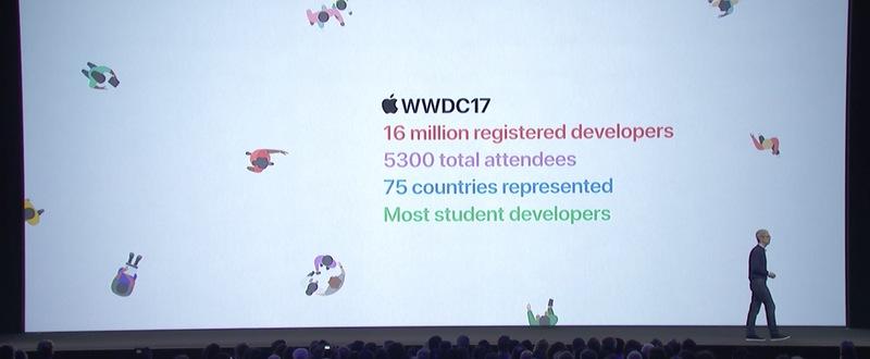 WWDC 2017 začíná