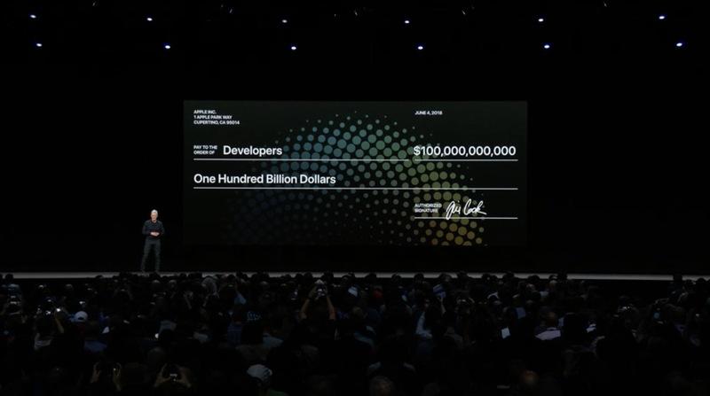 WWDC 2018: Úvodní shrnutí úspěchů